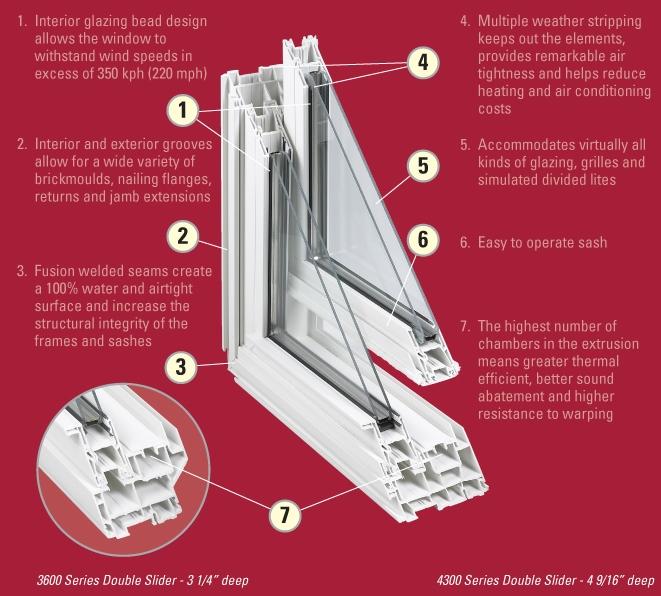north-american-windows-kitchener-waterloo-P07