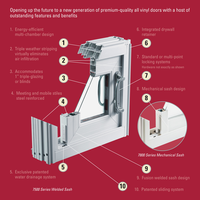 sliding-doors-3