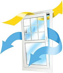 Tilt & Turn Windows Ventilation